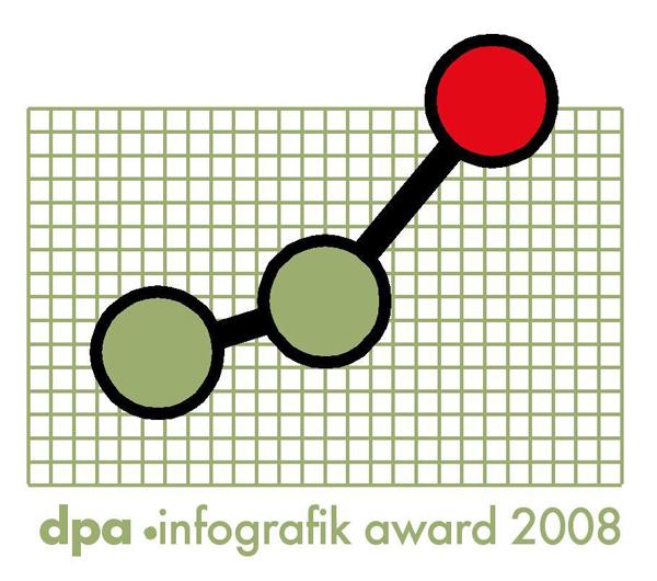 Design - dpa_infografiken
