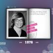 Ich 1976