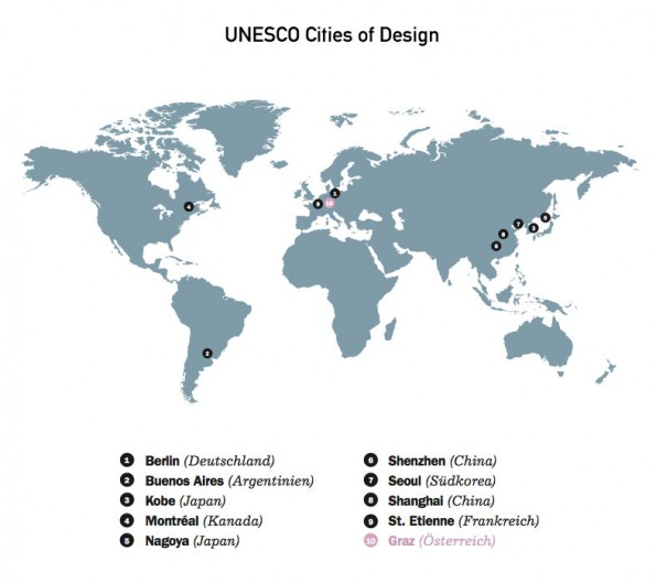 UNESCO Cities of Design