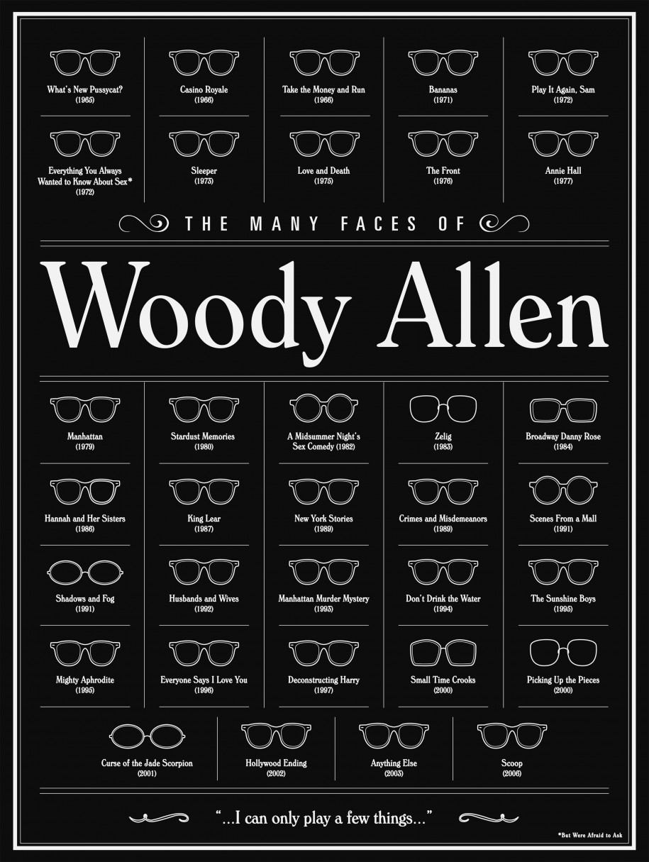 The Many Faces of Woody Allen