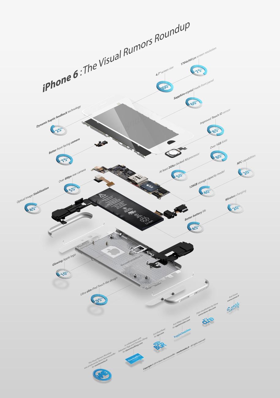 iPhone 6: Visual Rumors Roundup