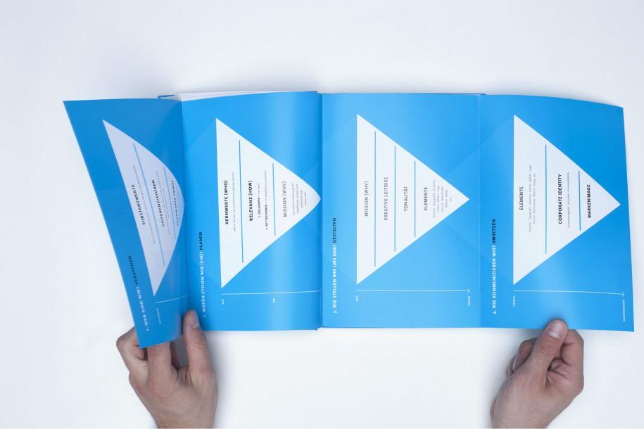 Understanding Branding: Überblicken der verschiedenen Prozessphasen Verstehen, Planen, Gestalten und Umsetzen