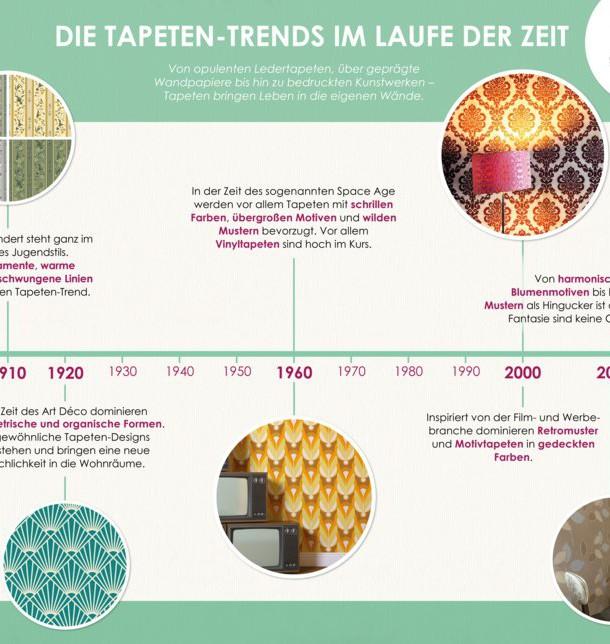 Quelle: http://freshideen.com/wohnideen/vintage-einrichtung-vintage-tapete.html
