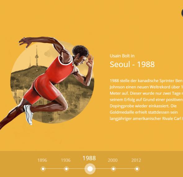 olympia-grafik