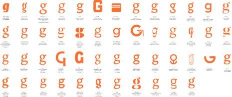 Museum für Druckkunst Pangramme-Klebebuchstaben Typografische Experimente: von g-eht so, bis g-roßartig.