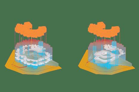Arbeitsgemeinschaft terrain