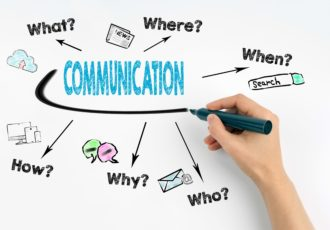 Kommunikationskonzept