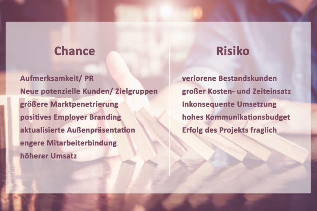 Markenrelaunch - Chancen und Risiken