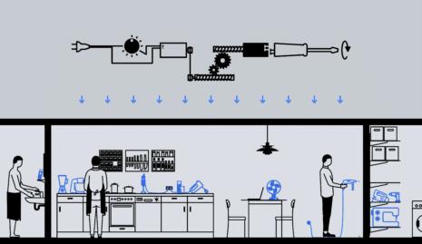 Produkt- und Industrie Design