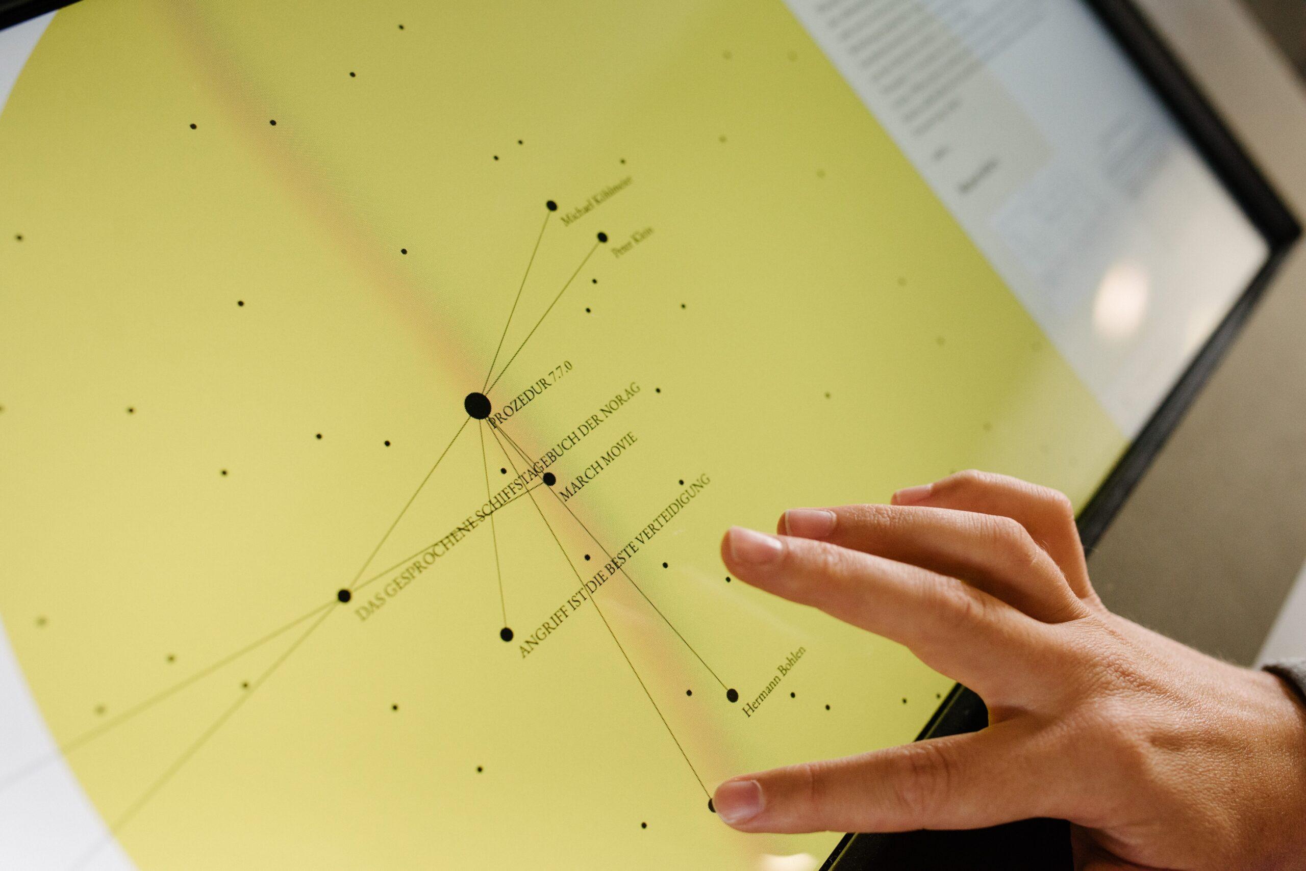 Radiophonic Spaces: audiovisuelle Plattform »Mindmap zur Radiokunst« - DESIGNBOTE